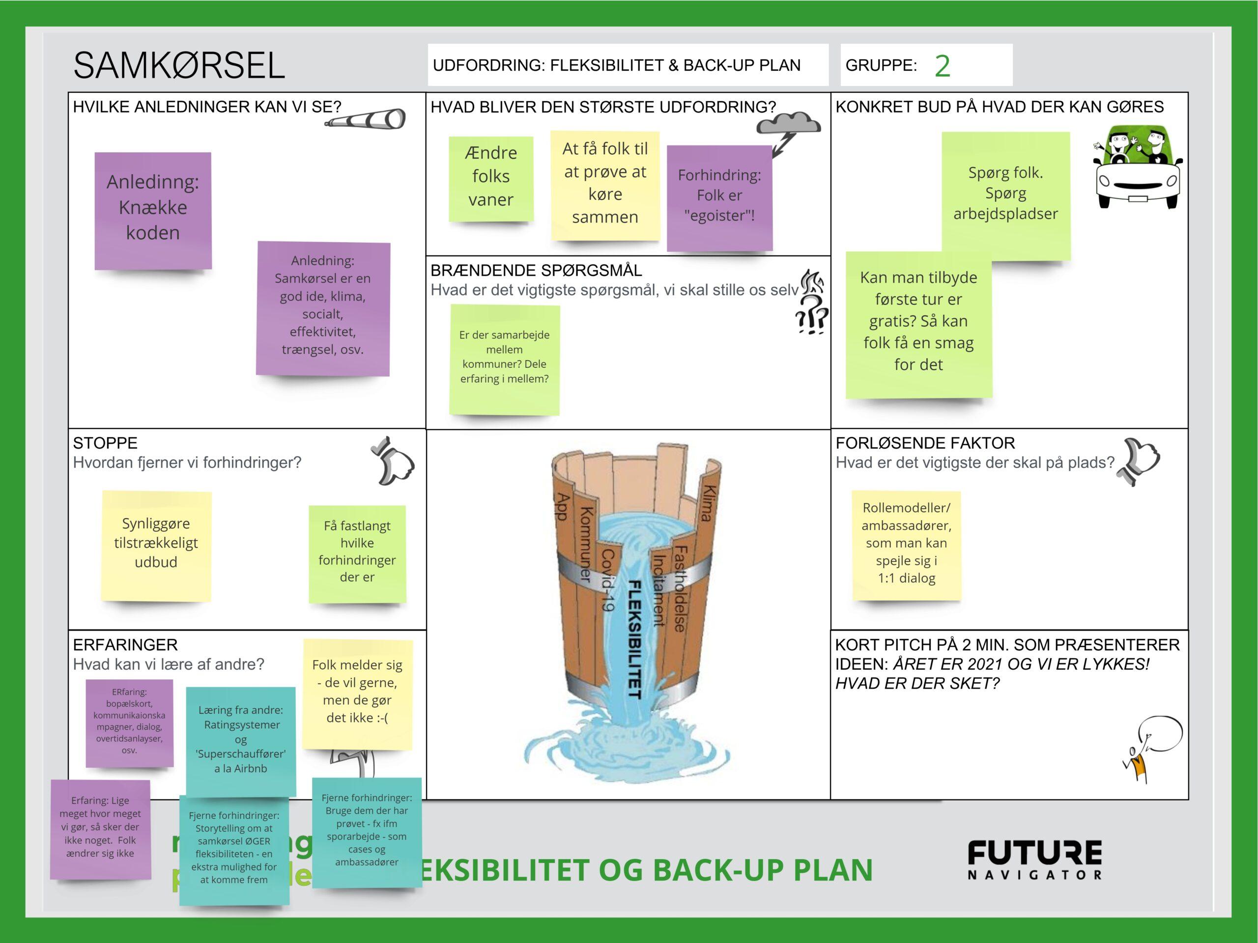 Gruppe 2 - Fleksibilitet og back-up plan - FLEKSIBILITET OG BACK-UP PLAN