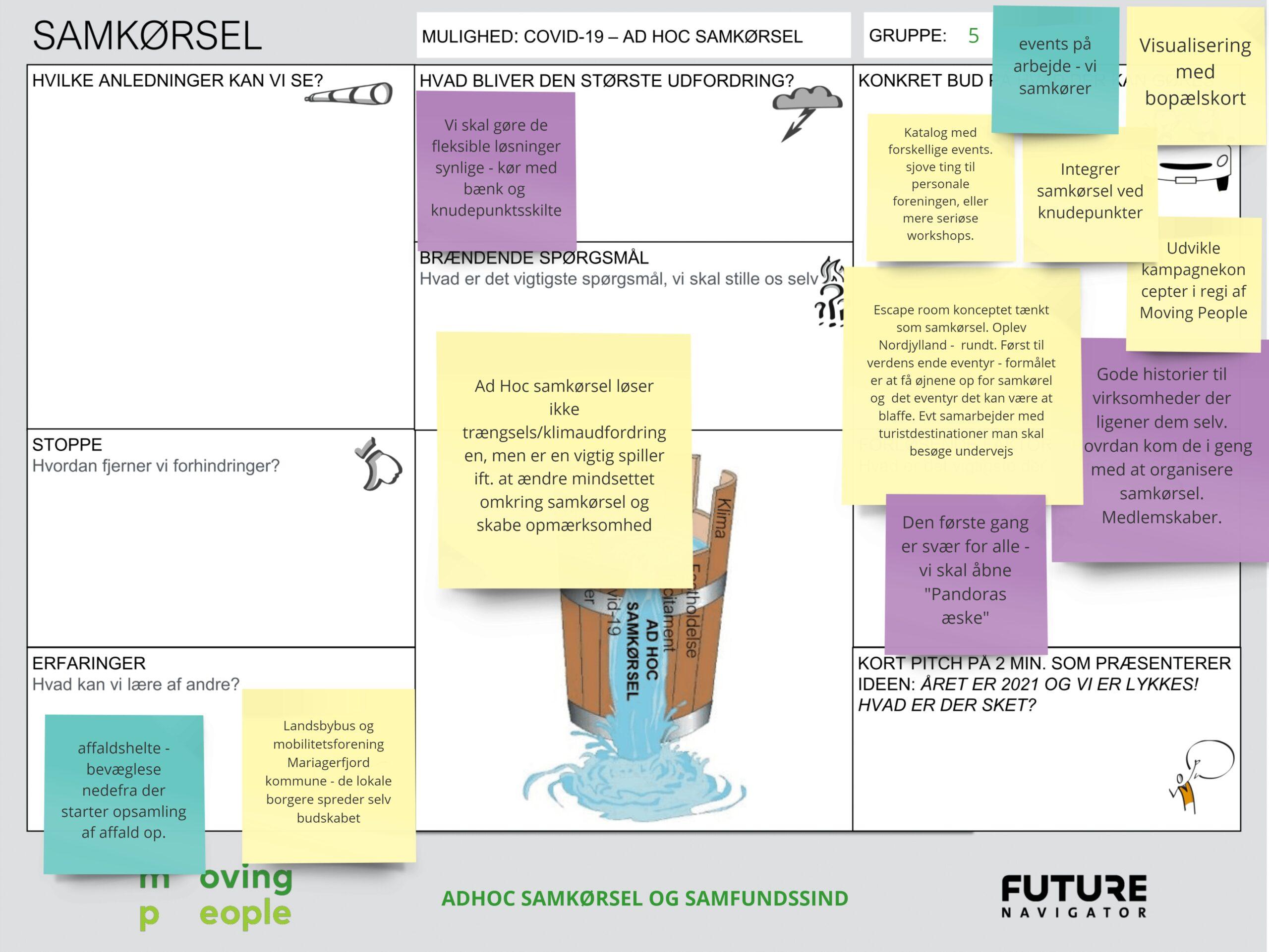Gruppe 5 - Ad hoc samkørsel og samfundssind - New frame